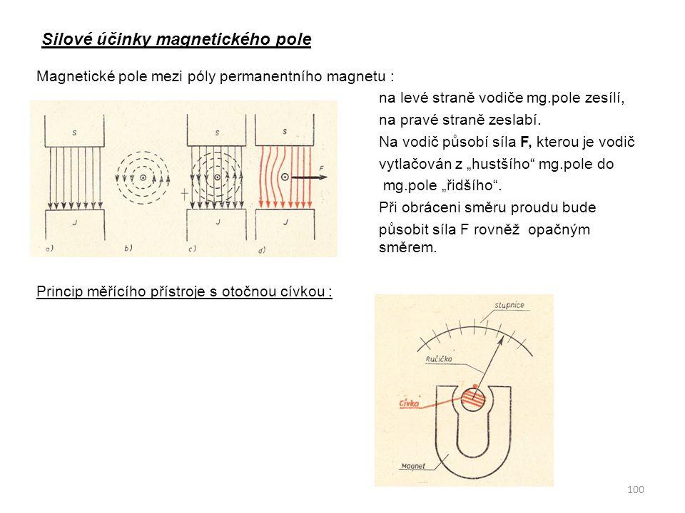 Silové účinky magnetického pole