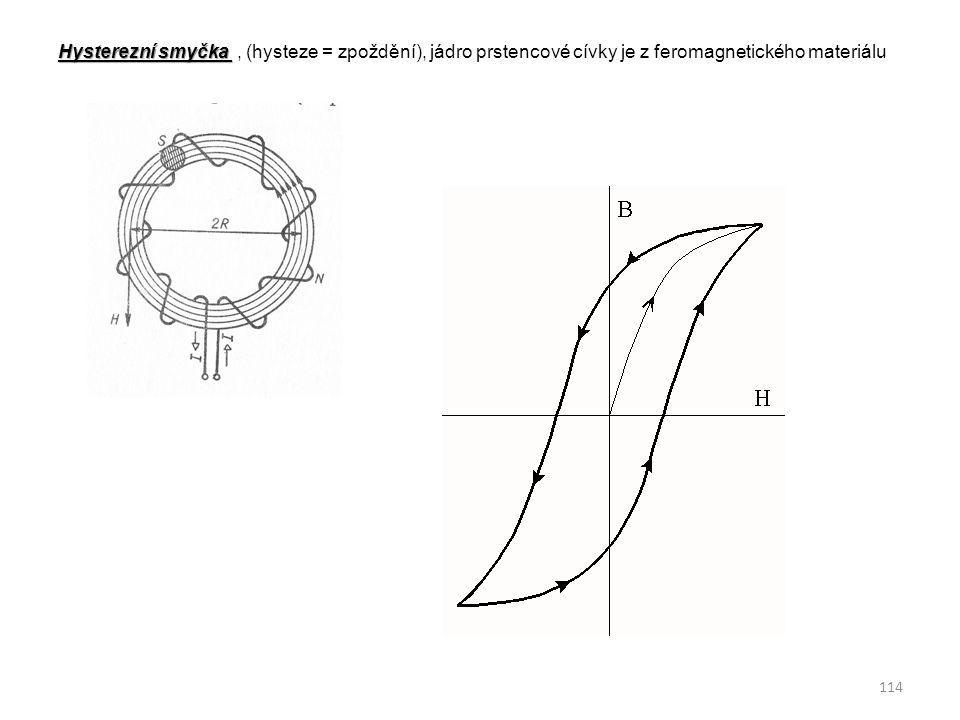 Hysterezní smyčka , (hysteze = zpoždění), jádro prstencové cívky je z feromagnetického materiálu