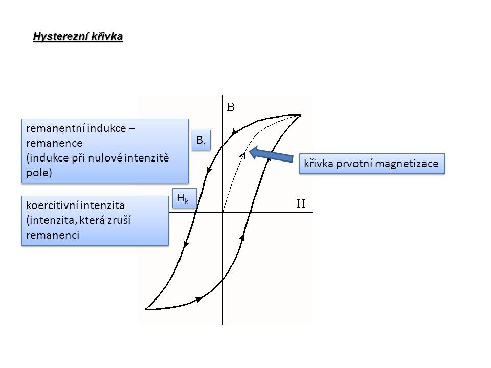 remanentní indukce – remanence (indukce při nulové intenzitě pole)