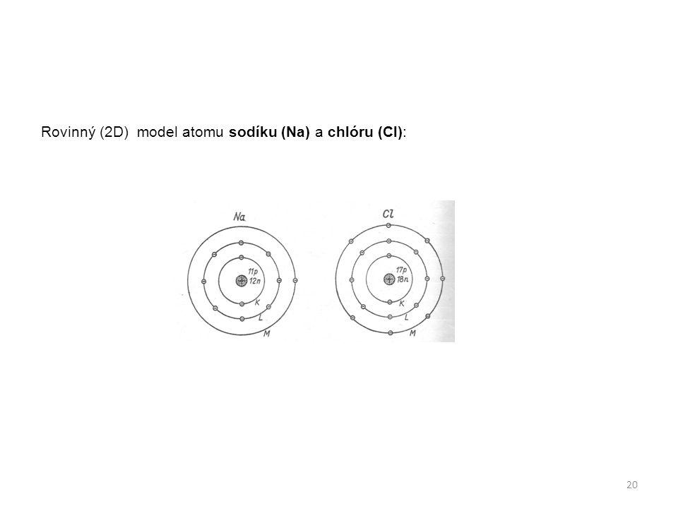 Rovinný (2D) model atomu sodíku (Na) a chlóru (Cl):