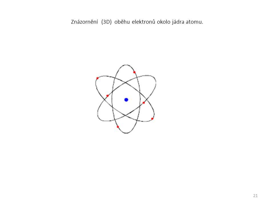 Znázornění (3D) oběhu elektronů okolo jádra atomu.