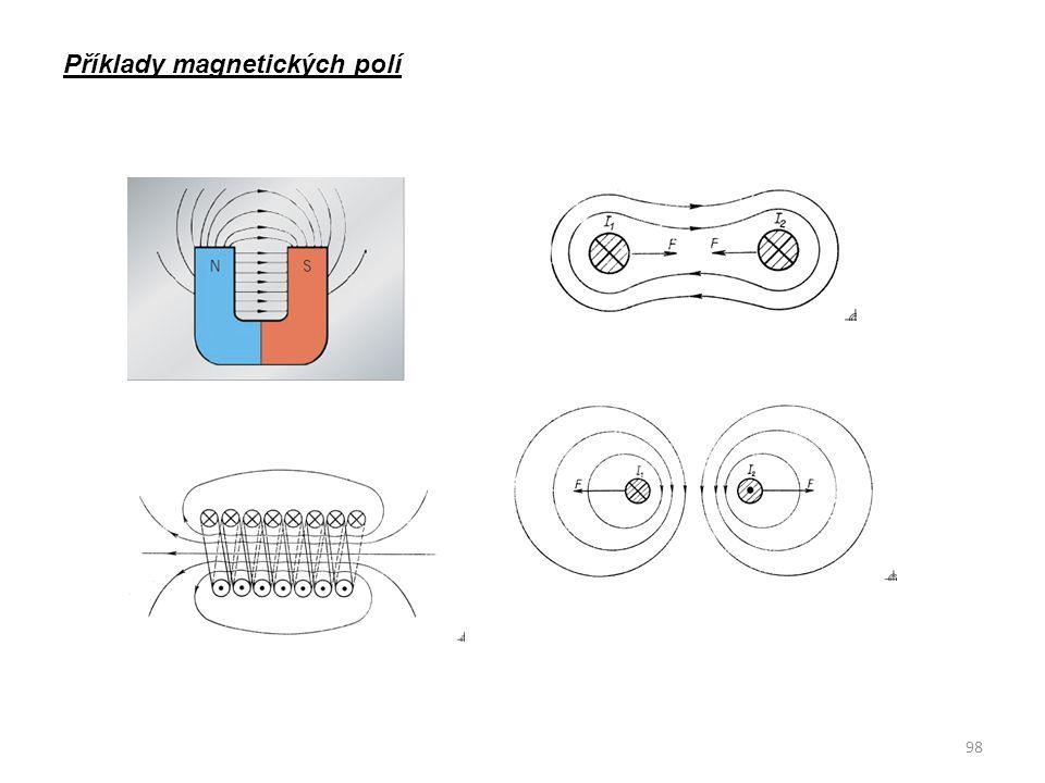 Příklady magnetických polí