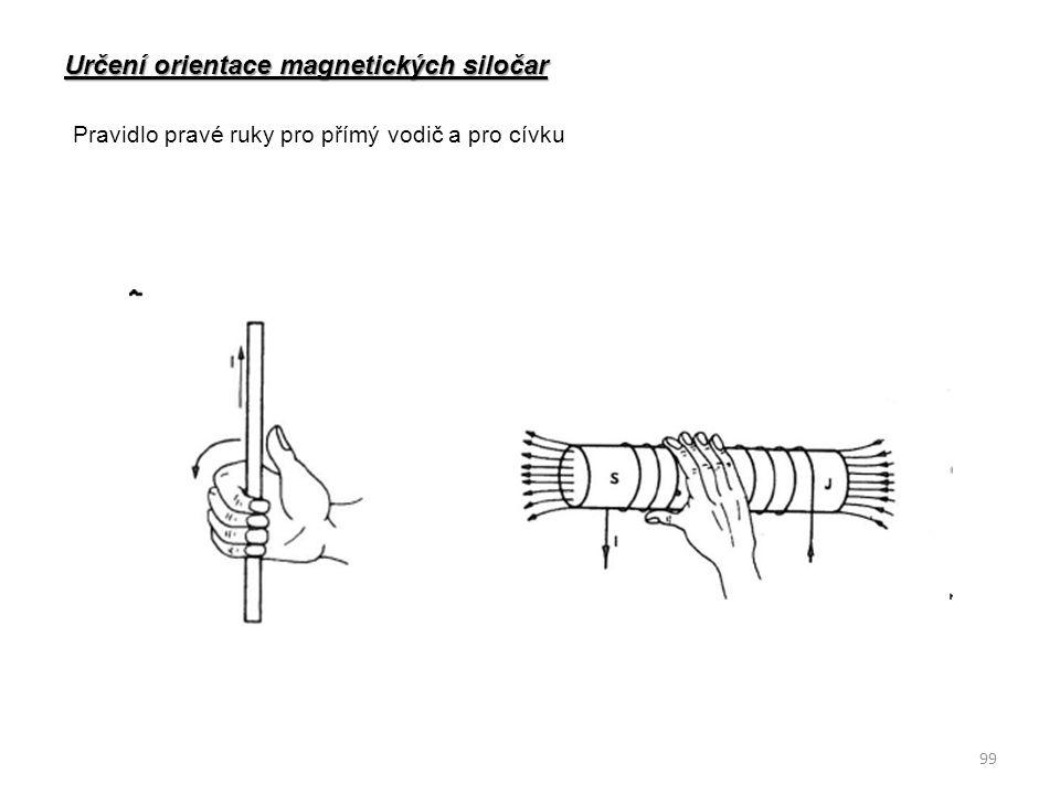 Určení orientace magnetických siločar
