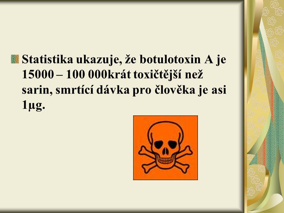 Statistika ukazuje, že botulotoxin A je 15000 – 100 000krát toxičtější než sarin, smrtící dávka pro člověka je asi 1µg.