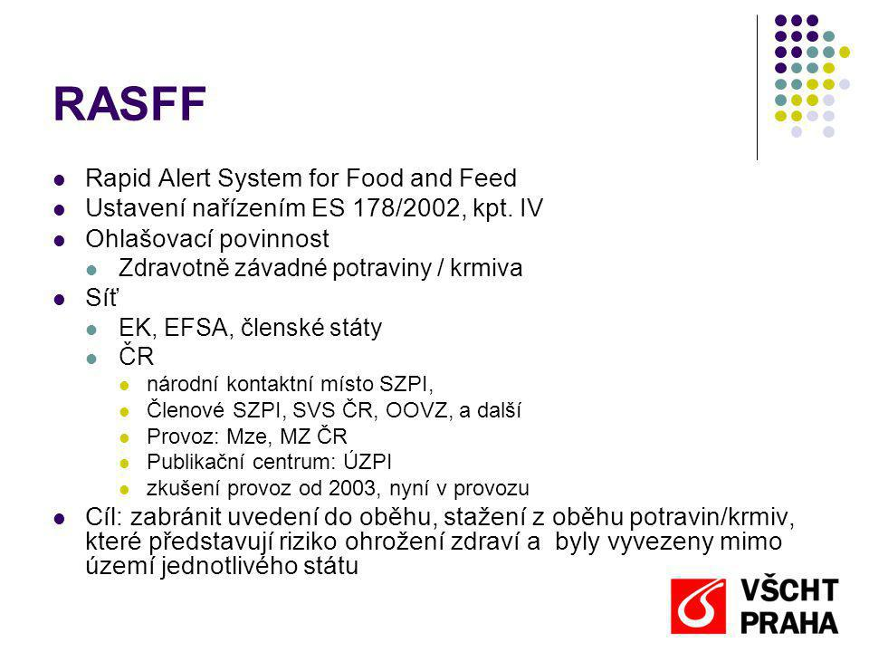 RASFF Rapid Alert System for Food and Feed