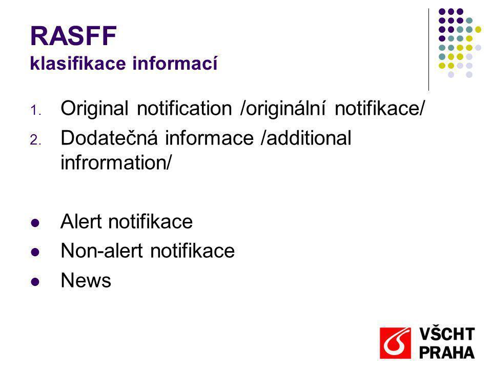 RASFF klasifikace informací
