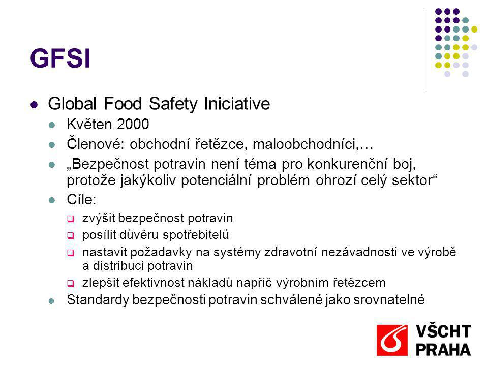 GFSI Global Food Safety Iniciative Květen 2000