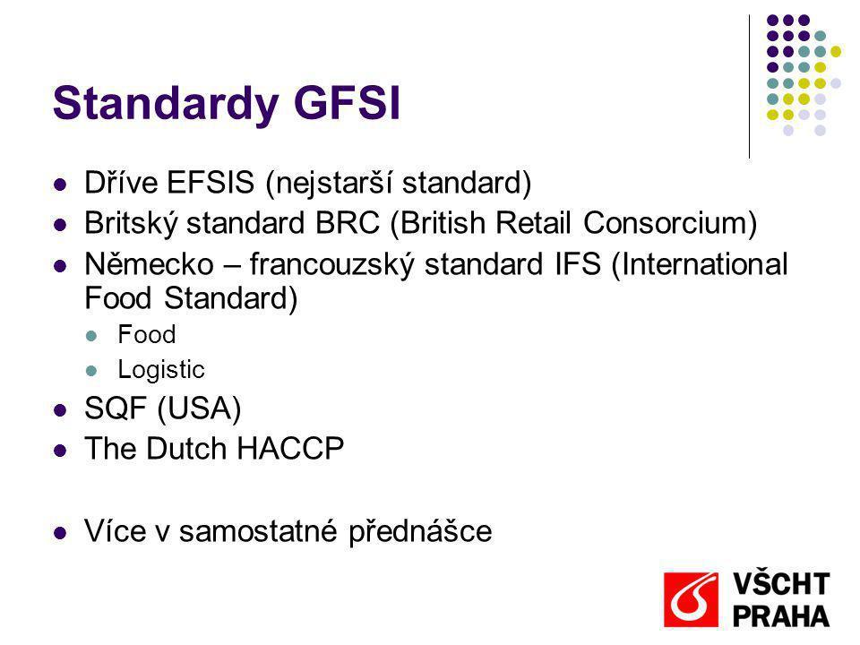 Standardy GFSI Dříve EFSIS (nejstarší standard)