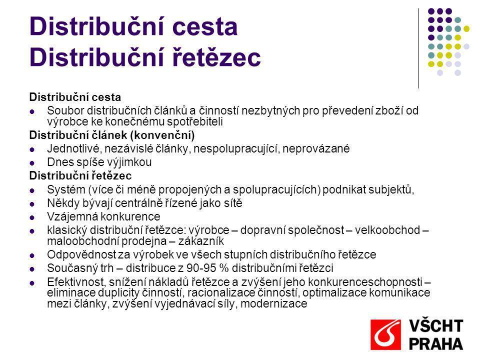 Distribuční cesta Distribuční řetězec