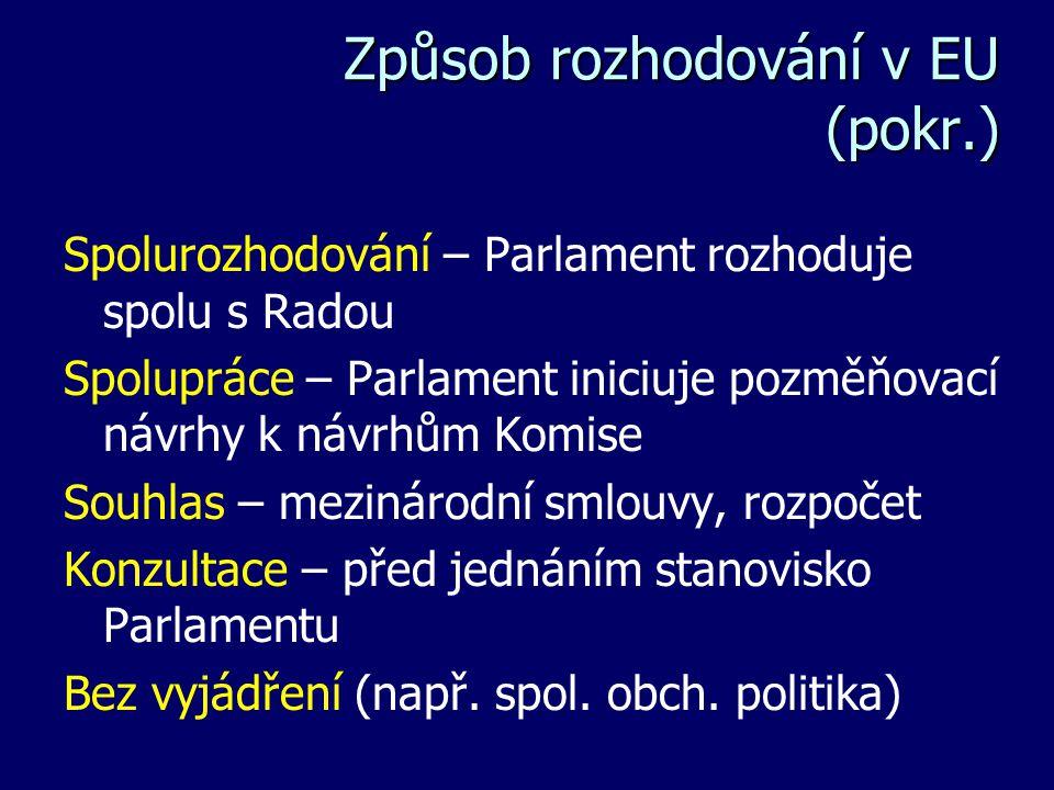 Způsob rozhodování v EU (pokr.)
