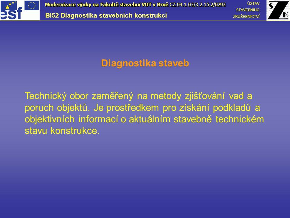 rezrssrutzjhhgfjkfv Modernizace výuky na Fakultě stavební VUT v Brně CZ.04.1.03/3.2.15.2/0292. ÚSTAV.
