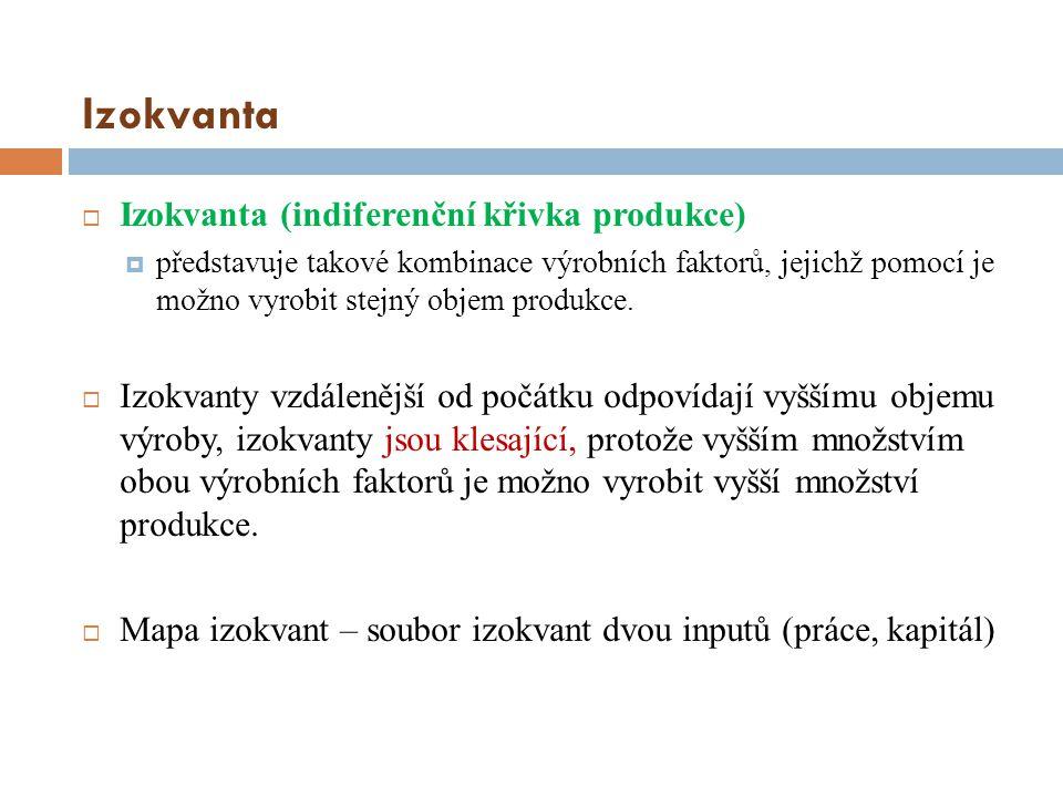 Izokvanta Izokvanta (indiferenční křivka produkce)