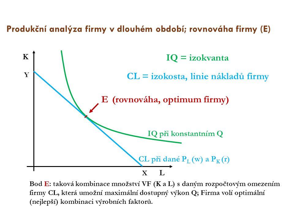 Produkční analýza firmy v dlouhém období; rovnováha firmy (E)