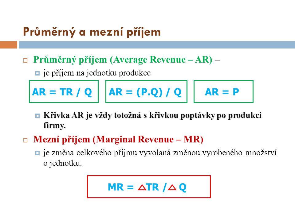 Průměrný a mezní příjem