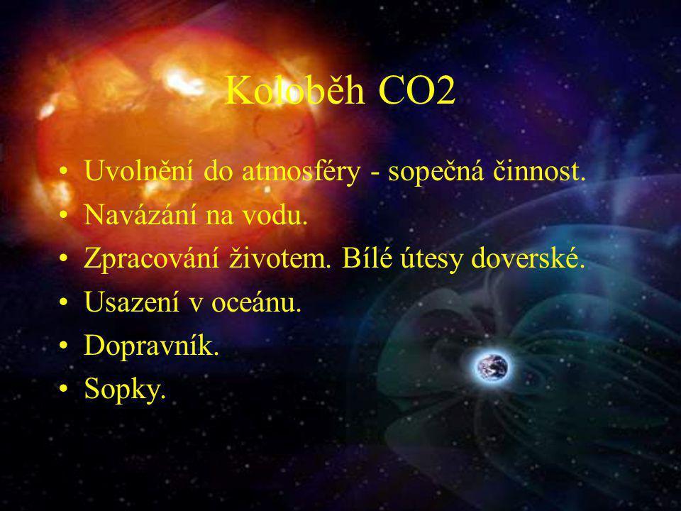 Koloběh CO2 Uvolnění do atmosféry - sopečná činnost. Navázání na vodu.