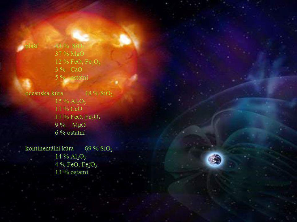 plášť. 43 % SiO2. 37 % MgO. 12 % FeO, Fe2O3. 3 % CaO