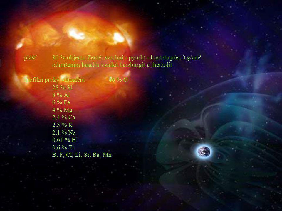 plášť. 80 % objemu Země; svrchní - pyrolit - hustota přes 3 g/cm3