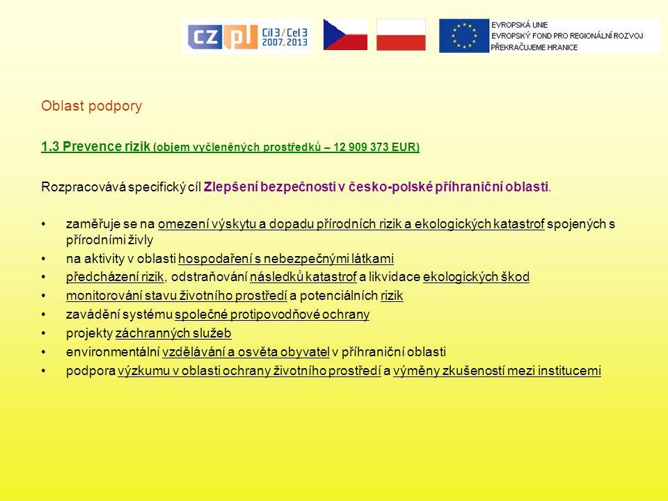 Oblast podpory 1.3 Prevence rizik (objem vyčleněných prostředků – 12 909 373 EUR)