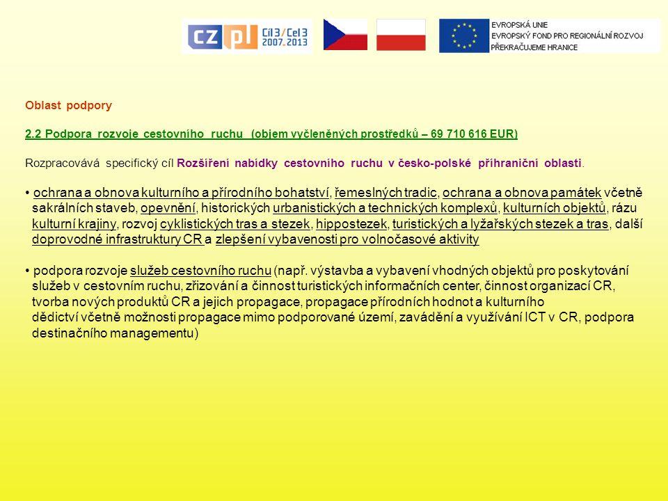 destinačního managementu)