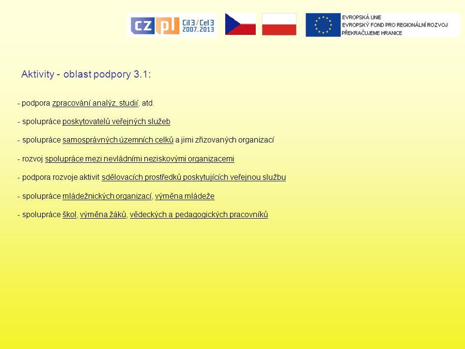Aktivity - oblast podpory 3.1:
