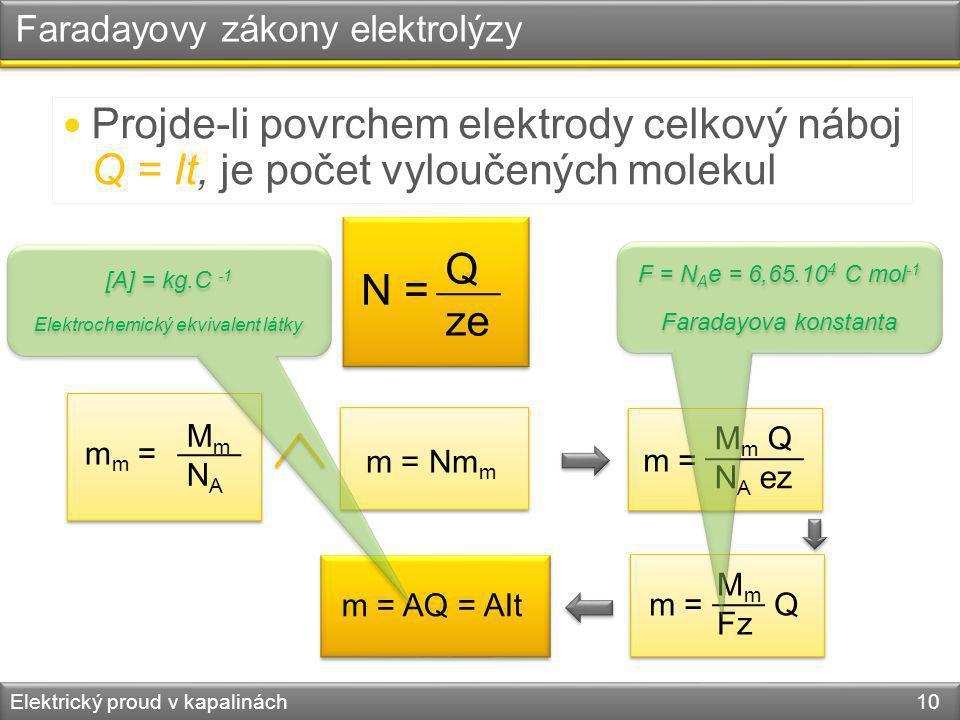 Faradayovy zákony elektrolýzy