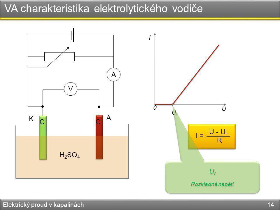 VA charakteristika elektrolytického vodiče