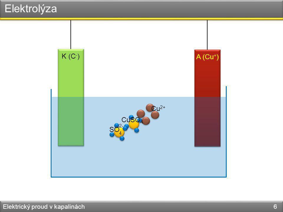 Elektrolýza K (C-) A (Cu+) Cu2+ CuSO4 SO