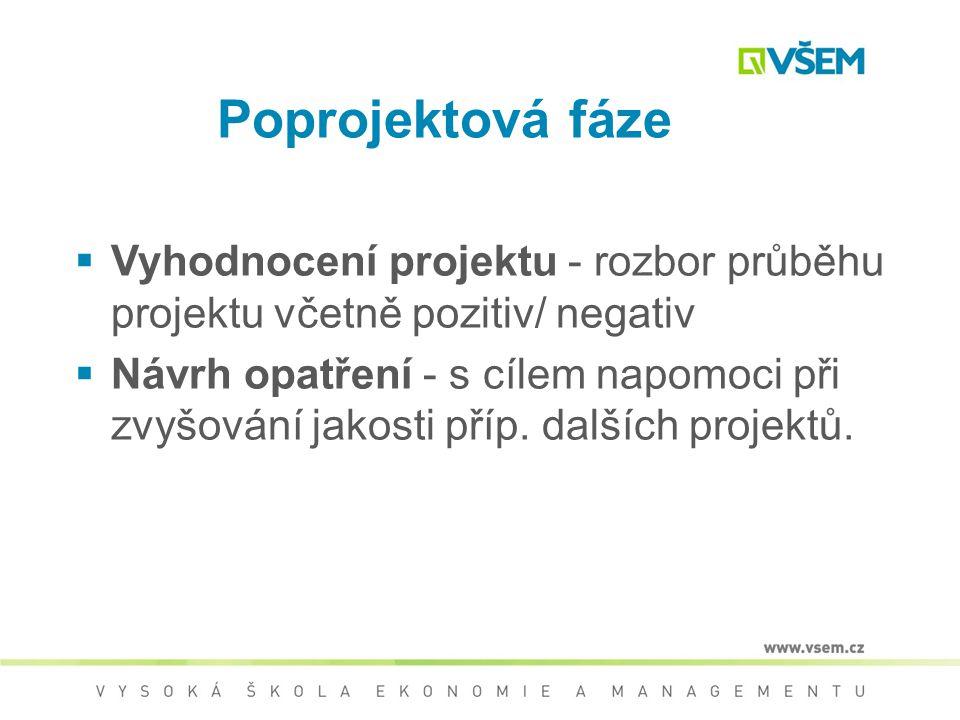 Poprojektová fáze Vyhodnocení projektu - rozbor průběhu projektu včetně pozitiv/ negativ.