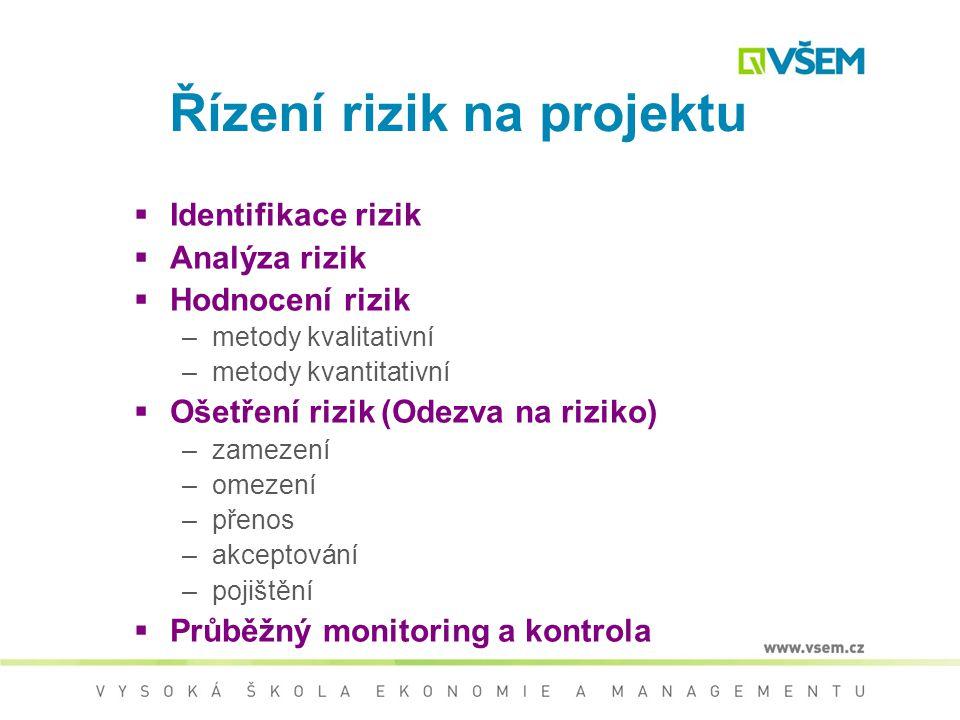 Řízení rizik na projektu
