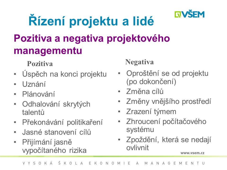 Pozitiva a negativa projektového managementu