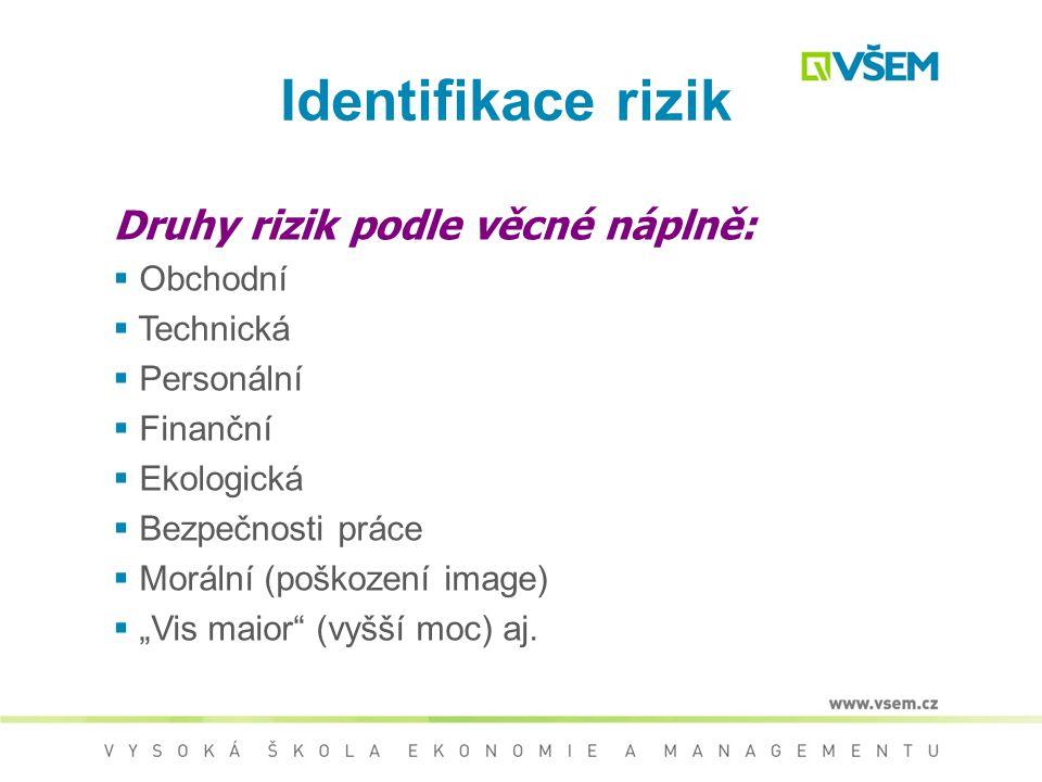 Identifikace rizik Druhy rizik podle věcné náplně: Obchodní Technická