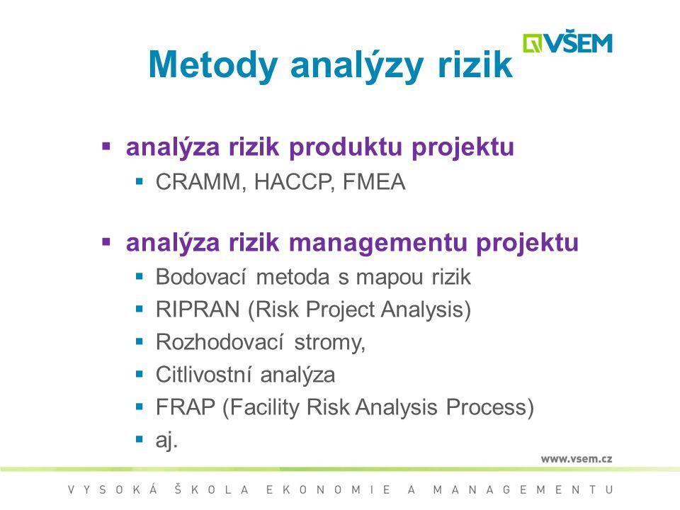 Metody analýzy rizik analýza rizik produktu projektu