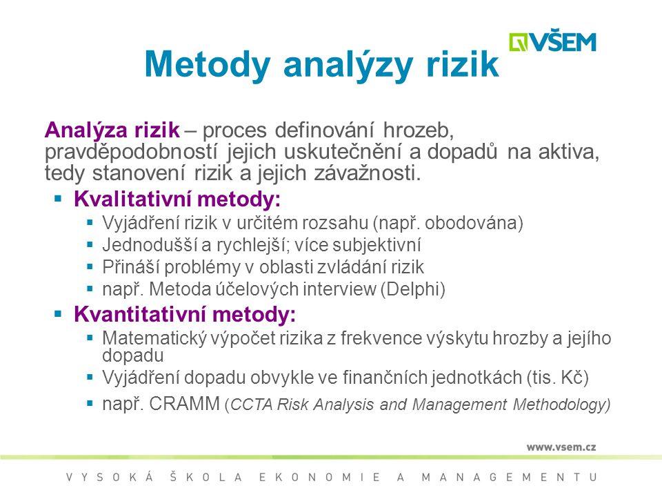 Metody analýzy rizik
