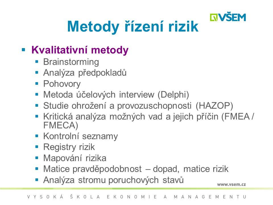 Metody řízení rizik Kvalitativní metody Brainstorming