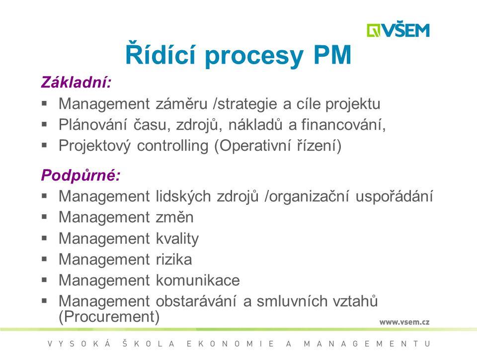 Řídící procesy PM Základní: