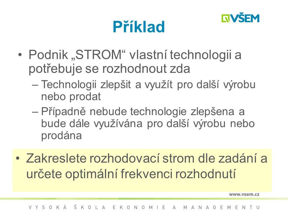 """Příklad Podnik """"STROM vlastní technologii a potřebuje se rozhodnout zda. Technologii zlepšit a využít pro další výrobu nebo prodat."""