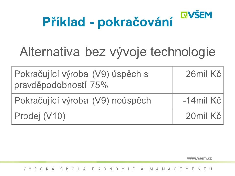 Alternativa bez vývoje technologie