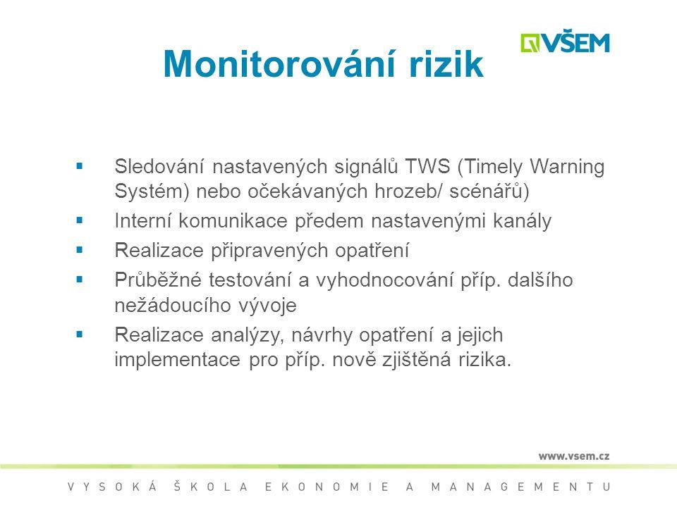 Monitorování rizik Sledování nastavených signálů TWS (Timely Warning Systém) nebo očekávaných hrozeb/ scénářů)