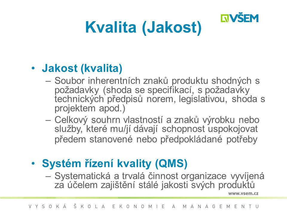 Kvalita (Jakost) Jakost (kvalita) Systém řízení kvality (QMS)
