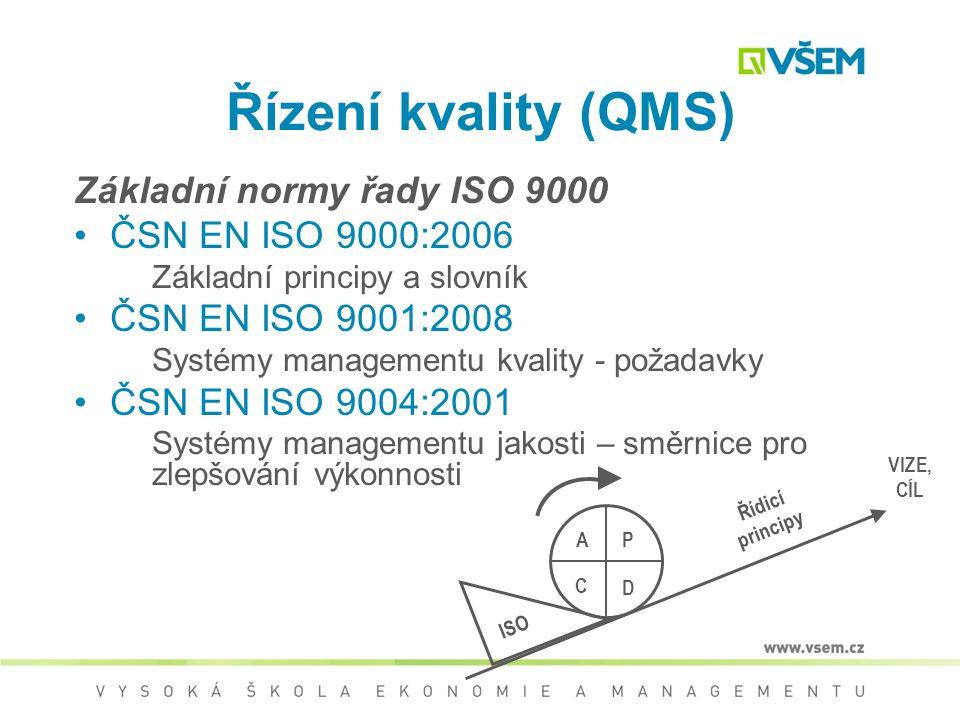 Řízení kvality (QMS) Základní normy řady ISO 9000 ČSN EN ISO 9000:2006