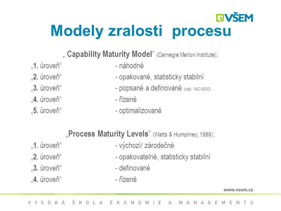 Modely zralosti procesu