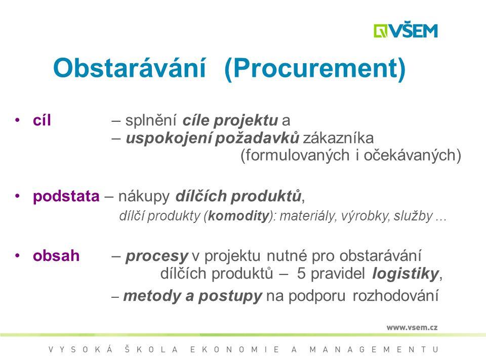 Obstarávání (Procurement)