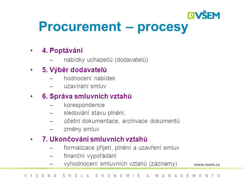 Procurement – procesy 4. Poptávání 5. Výběr dodavatelů