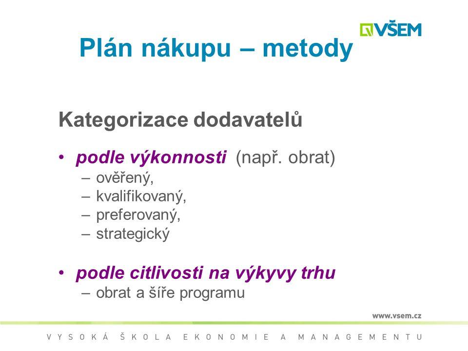 Plán nákupu – metody Kategorizace dodavatelů