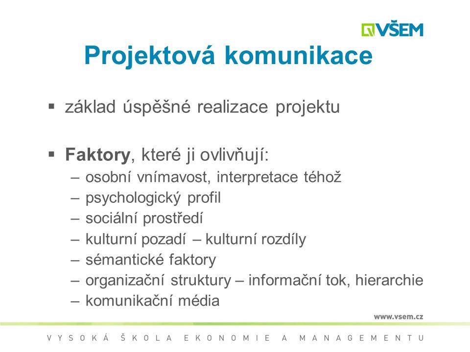 Projektová komunikace