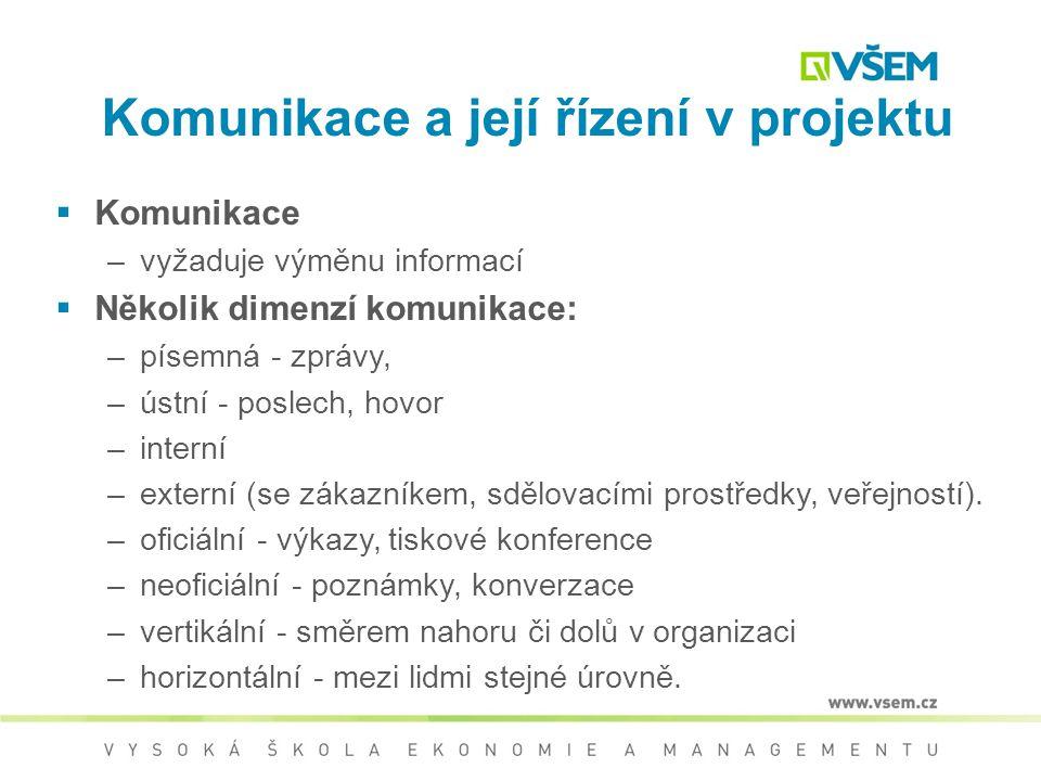 Komunikace a její řízení v projektu