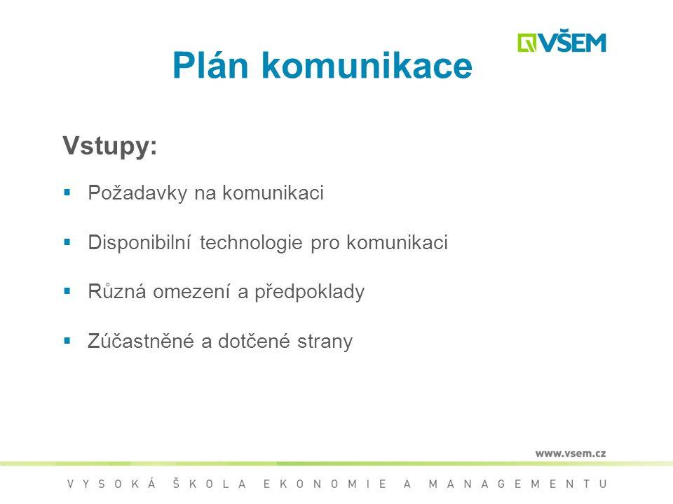 Plán komunikace Vstupy: Požadavky na komunikaci