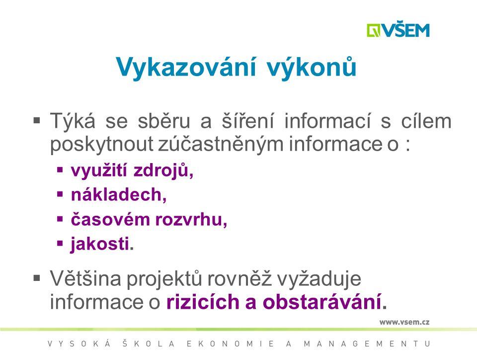 Vykazování výkonů Týká se sběru a šíření informací s cílem poskytnout zúčastněným informace o : využití zdrojů,