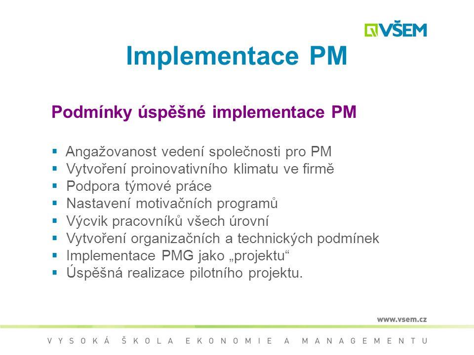 Implementace PM Podmínky úspěšné implementace PM