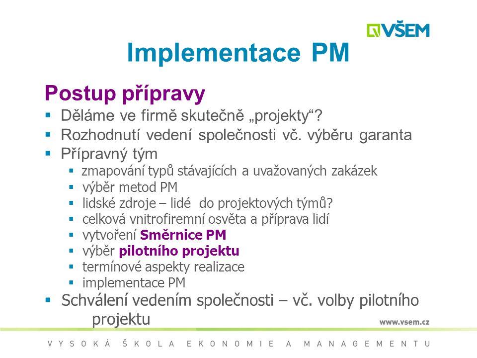 """Implementace PM Postup přípravy Děláme ve firmě skutečně """"projekty"""
